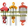 Chain pulley blocks introduce